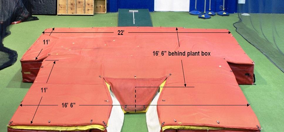 Pit Measurements1